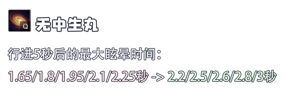 9.15版本解析:爆丸龙王大杀四方,上单VN制霸峡谷