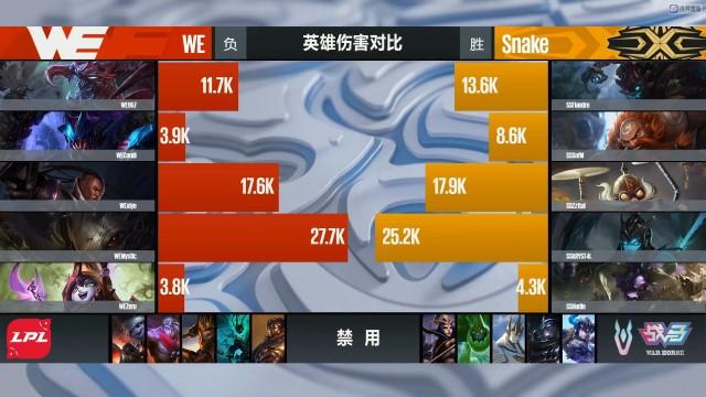 【战报】SS一改颓势让一追二,2-1击败WE获得胜利